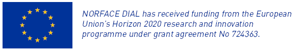 NORFACE DIAL has received funding from the European Union's Horizon 2020 research and innovation programme under grant agreement No 724363.
